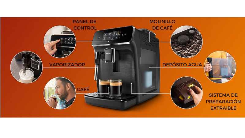Partes de  cafetera superautomatica